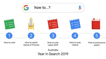 The top Google How To ... searches in 2019.