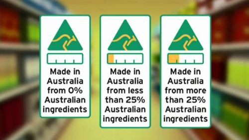 New food labels will give Aussie shoppers easy guide to buying local