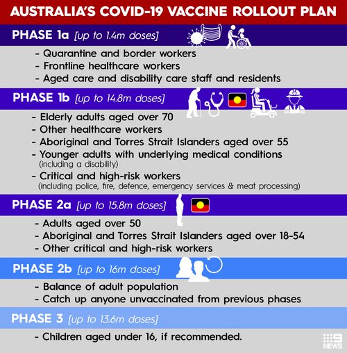 , Pfizer Australia medical director says vaccine 'would retain effectiveness' against some COVID-19 variants, Indian & World Live Breaking News Coverage And Updates