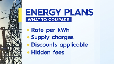 What to compare when looking at energy plans.
