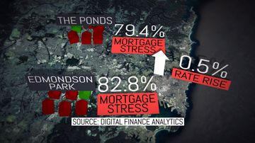 Debt bomb: Interest rate rise could cause widespread mortgage stress