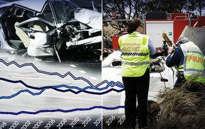 Why Australia's road death toll has plateaued
