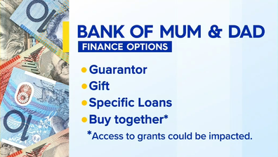 The finance options available for parents.