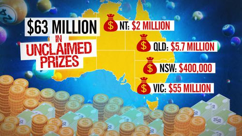63 million remains in unclaimed lotto wins. Graphic: 9NEWS