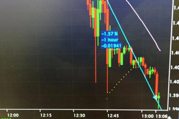 A trader's terminal showing the effect of the erroneous tweet. (Harry Mills)
