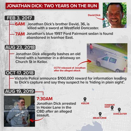 A timeline of Jonathan Dick's arrest.