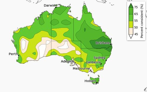 Accuracy of temperatures outlook in previous years. (Bureau of Meteorology)