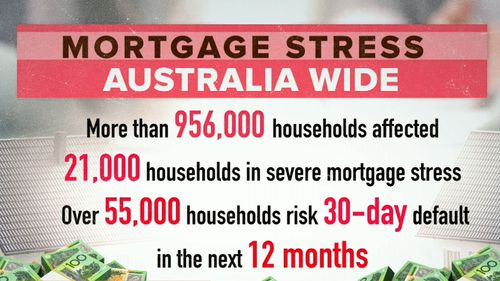 Almost one million Australian households are living under 'mortgage stress' according to new data. Picture: 9NEWS.