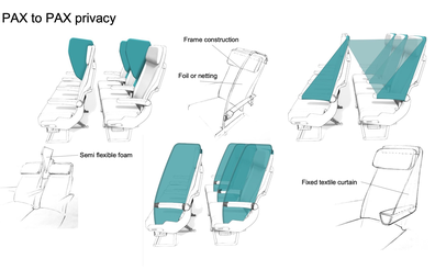 Recaro has proposed a number of side-on barrier options for COVID-safe cabin designs.
