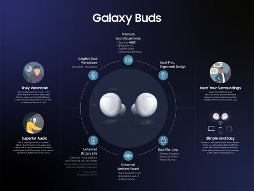 The Galaxy Pods
