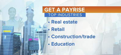 These are the top industries for pay rises.