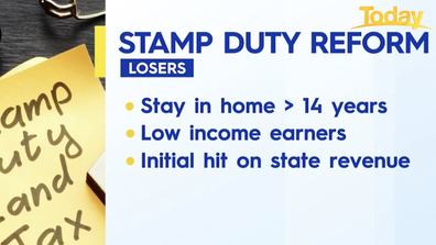 The losers of a stamp duty reform.