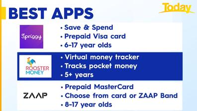 Effie Zahos' pick of saving apps for kids.