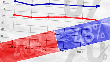 US Election poll tracker