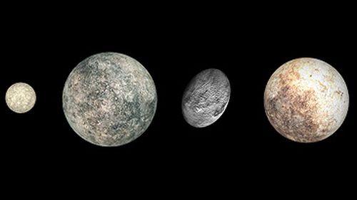 Ceres, Eris, Haumea, Pluto