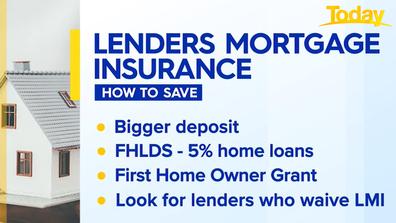 How to avoid spending big bucks on Lenders Mortgage Insurance.