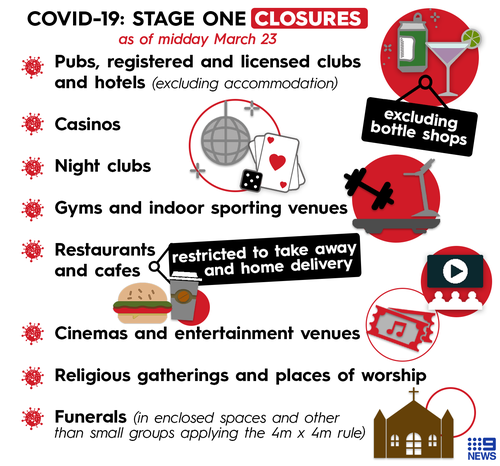 The venues affected by the shutdown measures.