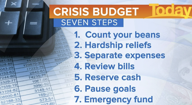 Seven steps to creating a 'crisis budget'.