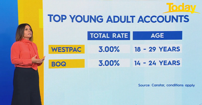 The top young adult accounts in Australia.