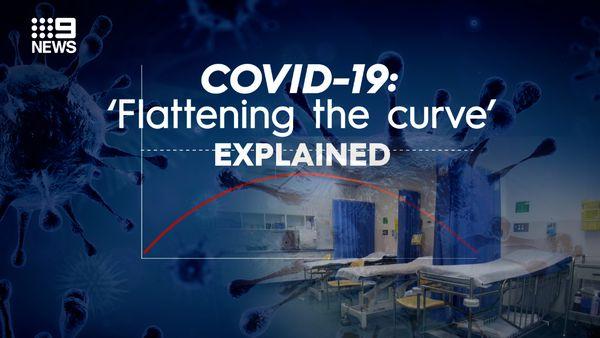 Coronavirus: Flattening the curve explained