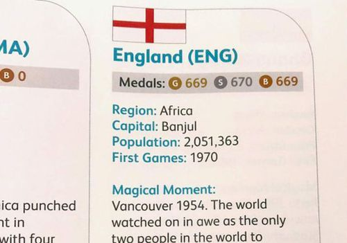 England was listed as being in Africa in the Opening Ceremony program. (Twitter)