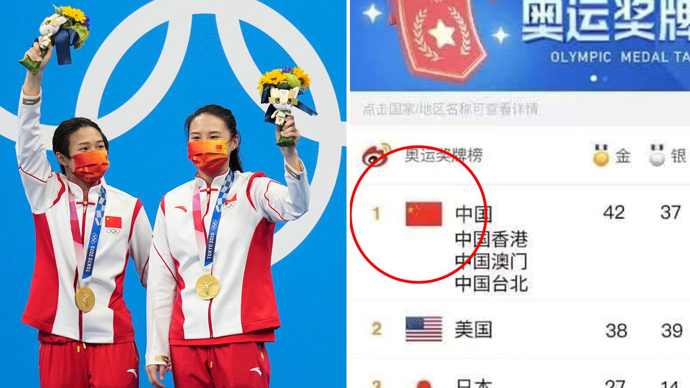 A re-jigged graphic puts China at the top of the tally