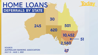 More than 14,500 home loans have been deferred around the nation.