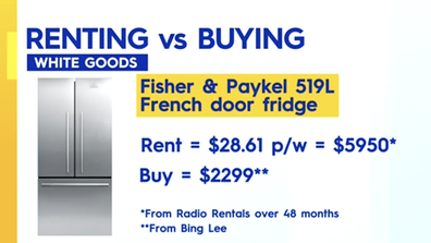 Effie Zahos found a fridge where it cost almost double to rent.
