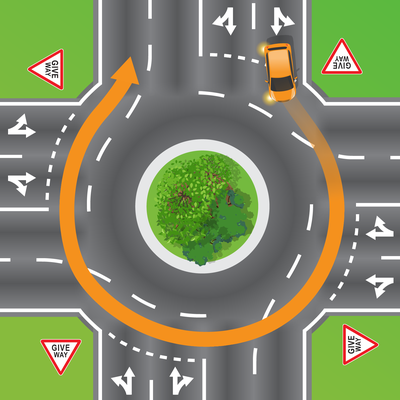 Know your roundabouts?