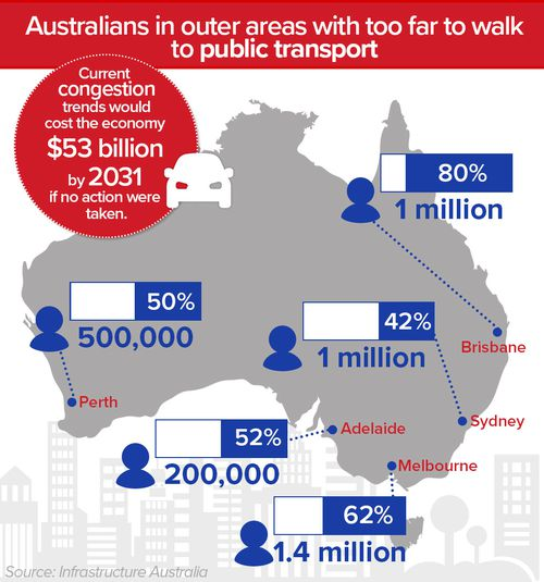 An Infrastructure Australia audit reveals the extent of the country's public transport woes