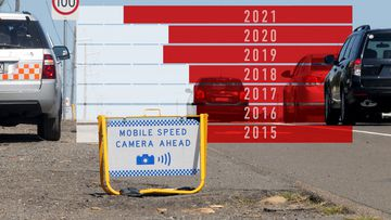 The NSW Government's controversial removal of warning signs for speed cameras is having a huge impact, with records showing a massive spike in fines and revenues raked in.