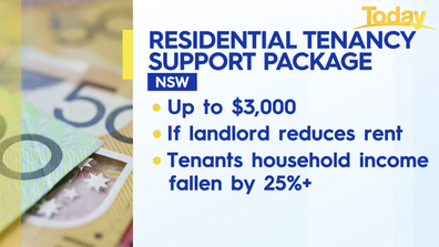 What to know about Residential Tenancy Support Package.