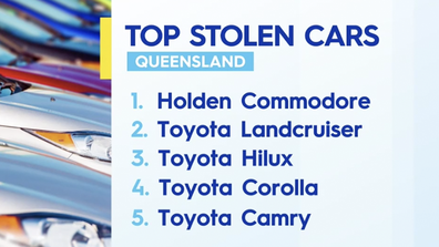 The top stolen cars in Queensland.