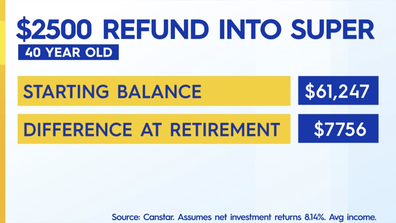 You can increase your tax return by investing it into super, Zahos said.