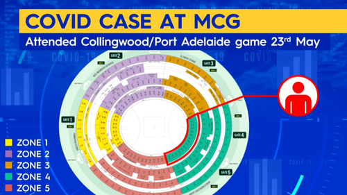 People sitting in this highlighted zone at the MCG are urged to get tested immediately