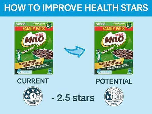 Milo cereal's health star rating remodelled by Choice
