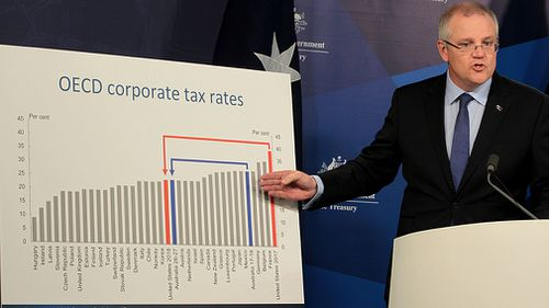 The Federal government is also continuing to chase its business tax cut plan, which includes a five percent corporate tax cut (AAP).