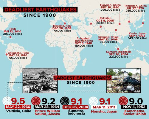 The deadliest earthquakes since 1900